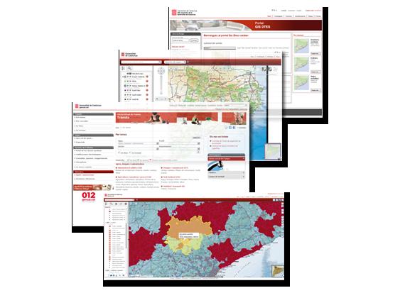 GIS Governance