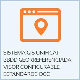 GIS Corporatiu