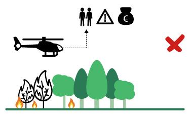 vigilancia de perímetro extinto con helicoptero
