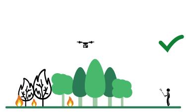 vigilancia de perímetro extinto con dron