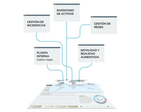 smart-city-barcelona-GIS-TIC-sitep-destacado-home-assetCITY