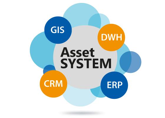 gestion-assets-sobre-territorio-INTEGRACION-OTROS-SISTEMAS