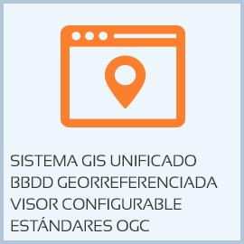 GIS Corporativo