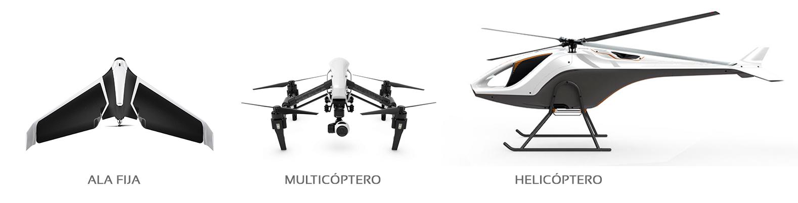 Tipos de aeronaves no tripuladas - ala fija, multicóptero y helicóptero