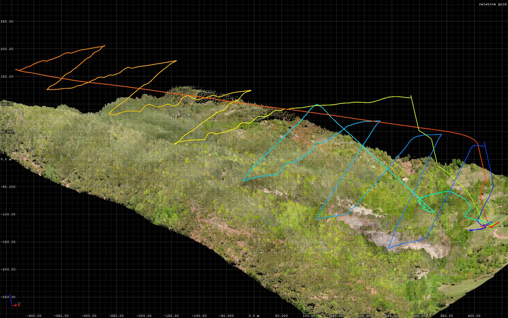 nube de puntos con trazada misión con dron helicóptero